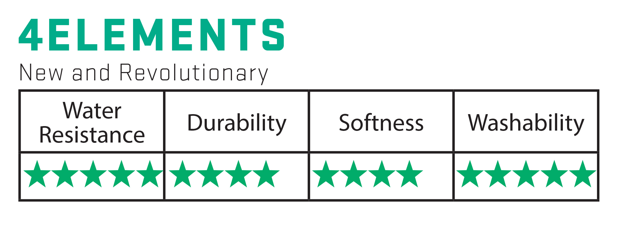 4 ELEMENTS Star Rating